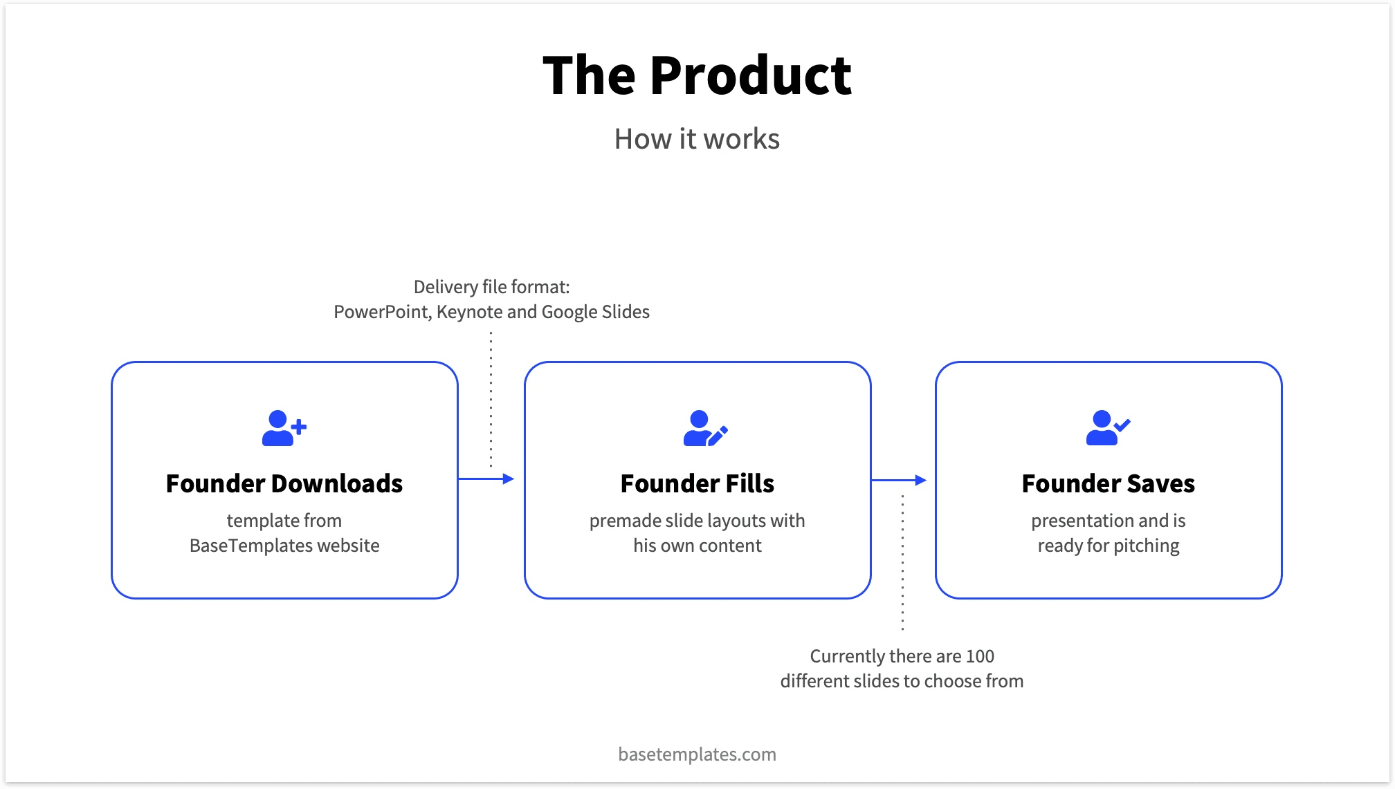 Product Pitch Deck Slide
