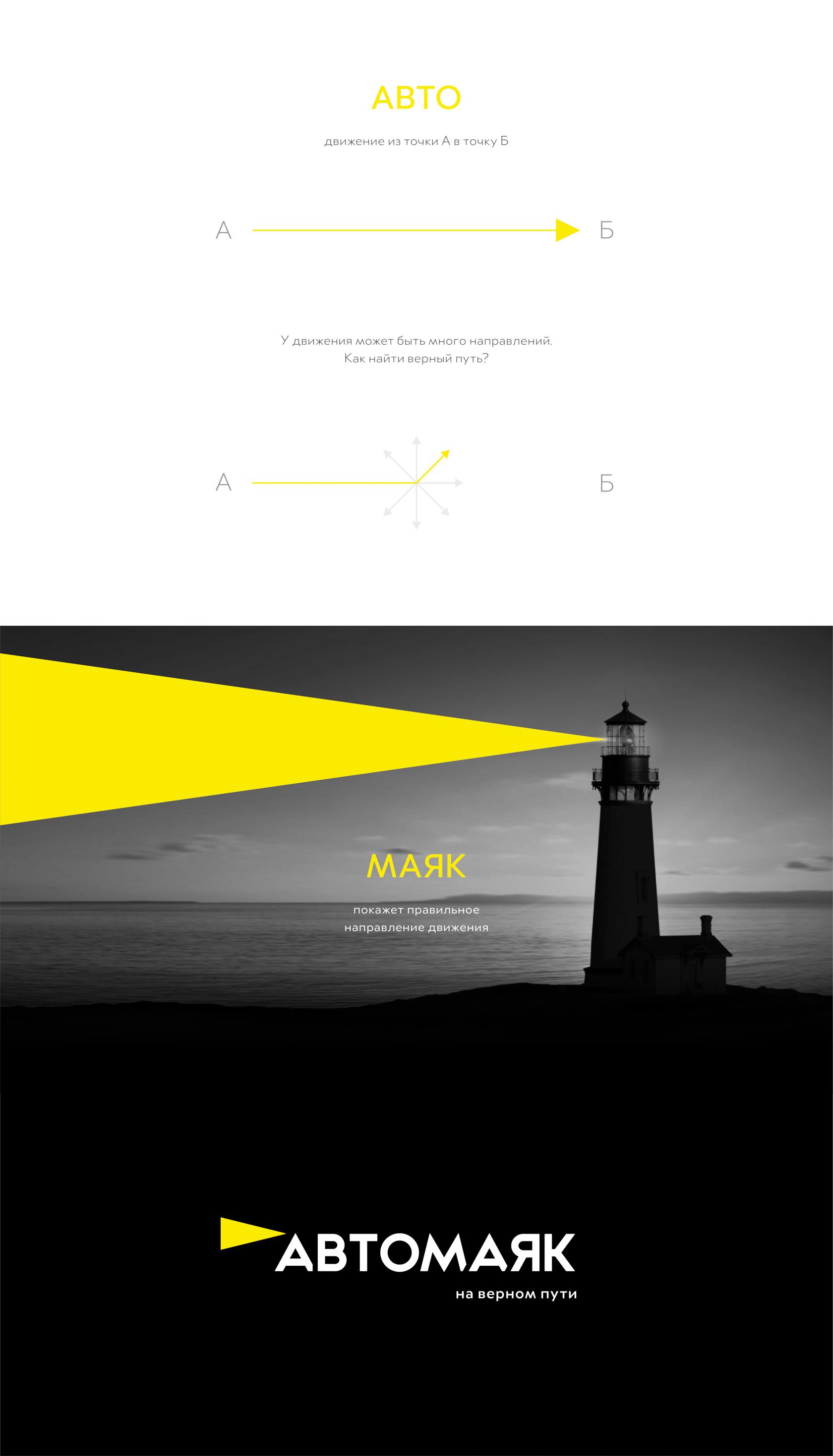 Разработка логотипа, концепция, стратегия, платформа бренда
