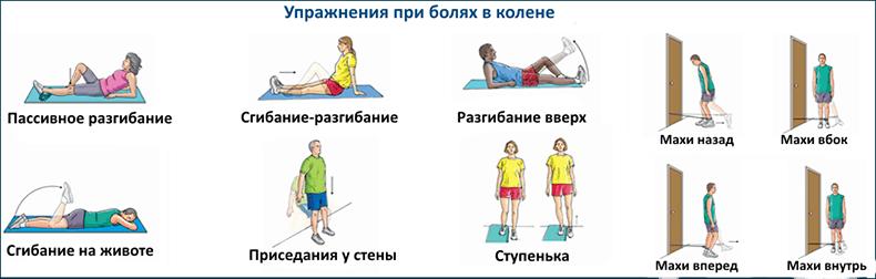 Комплекс упражнений для коленного сустава