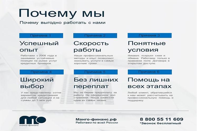 Как заказать кредитную карту альфа банка онлайн