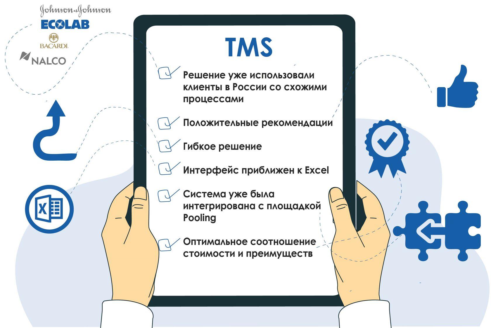 Внедрение ТМС