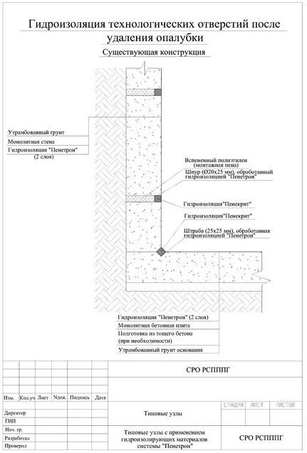 гидроизоляция технологичестких отверстий после удаления опалубки (строящаяся конструкция)