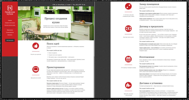 Описываем процесс | SobakaPav.ru
