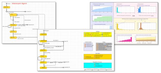 Имитационное моделирование сложных систем до старта их разработки