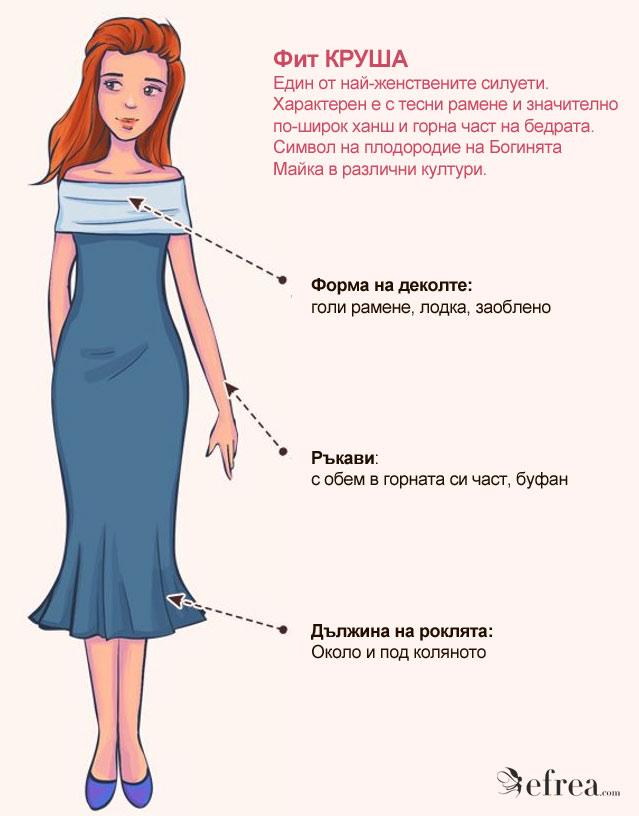 Съвети за избор на рокли за фигура тип круша с тесни рамене и широк ханш