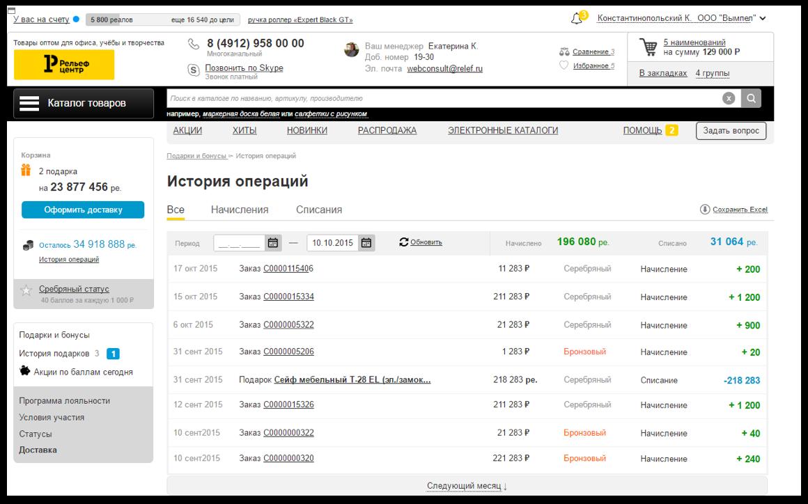 История операций на сайте   SobakaPav.ru