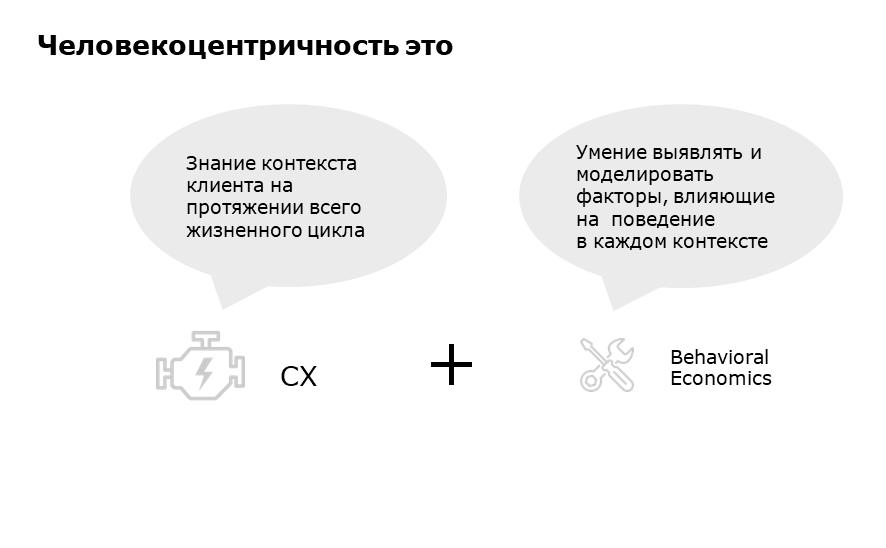 человекоцентричность, cem, customer experience managment