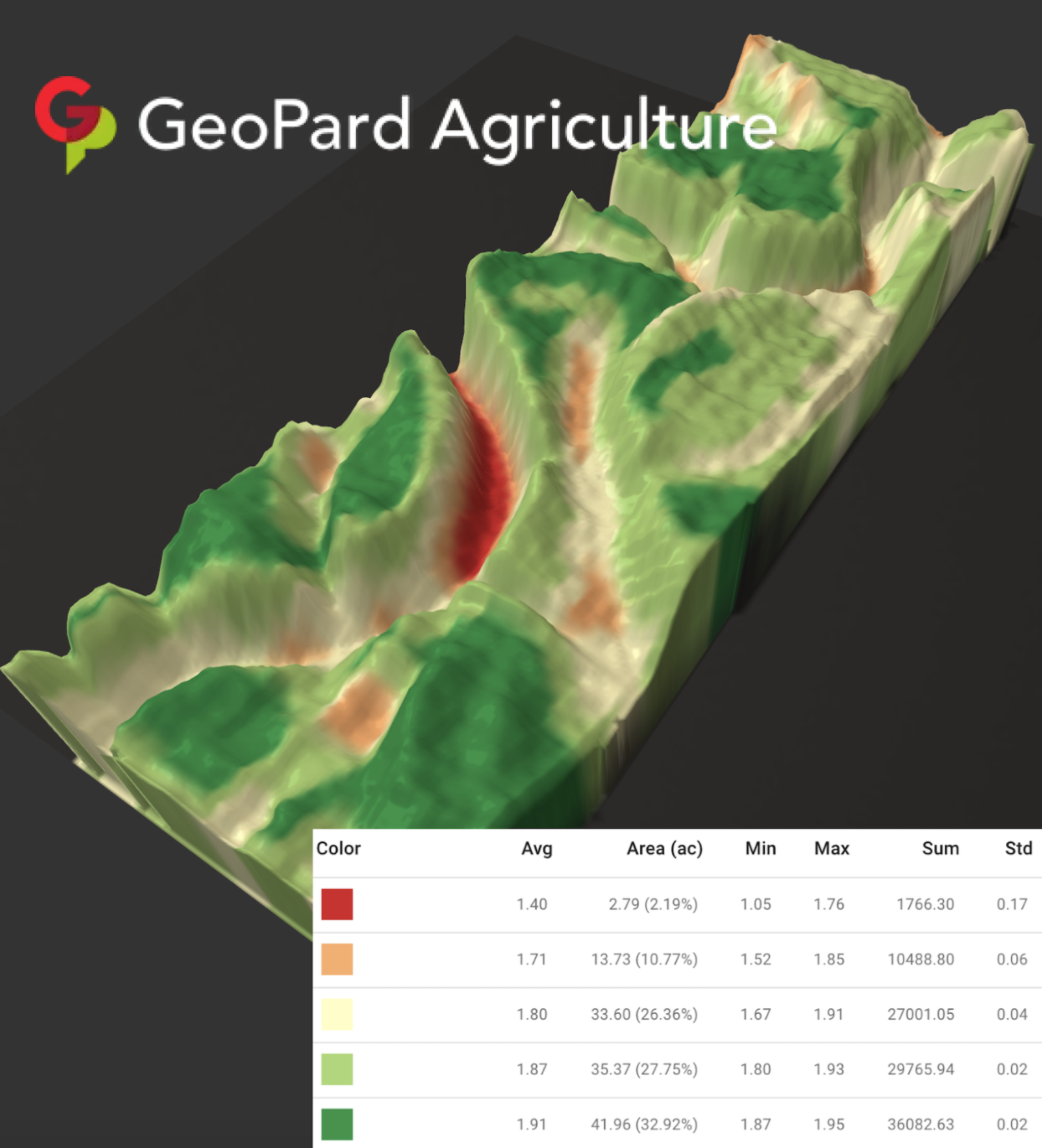 3d topography model overlaid with the Field Potential map