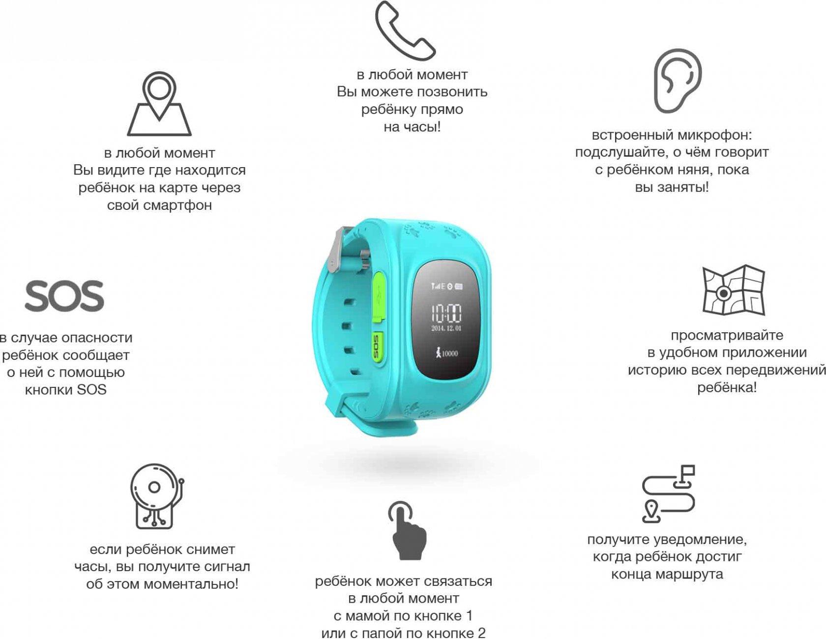 smart baby watch wonlex q50 купить