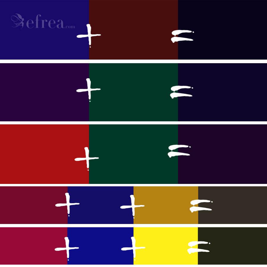 Вижте как да получите черен цвят при смесването на 2 или 3 други цвята.