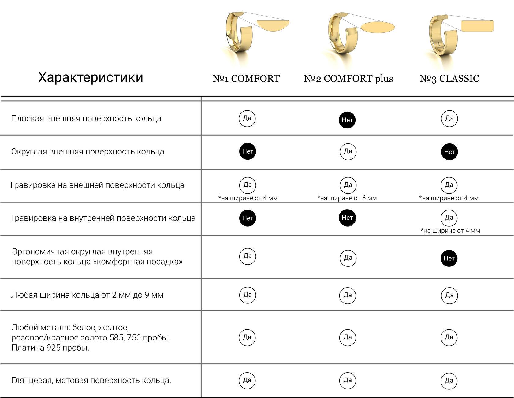 Разновидности классических обручальных колец ювелирная студия Виктора Шадрина