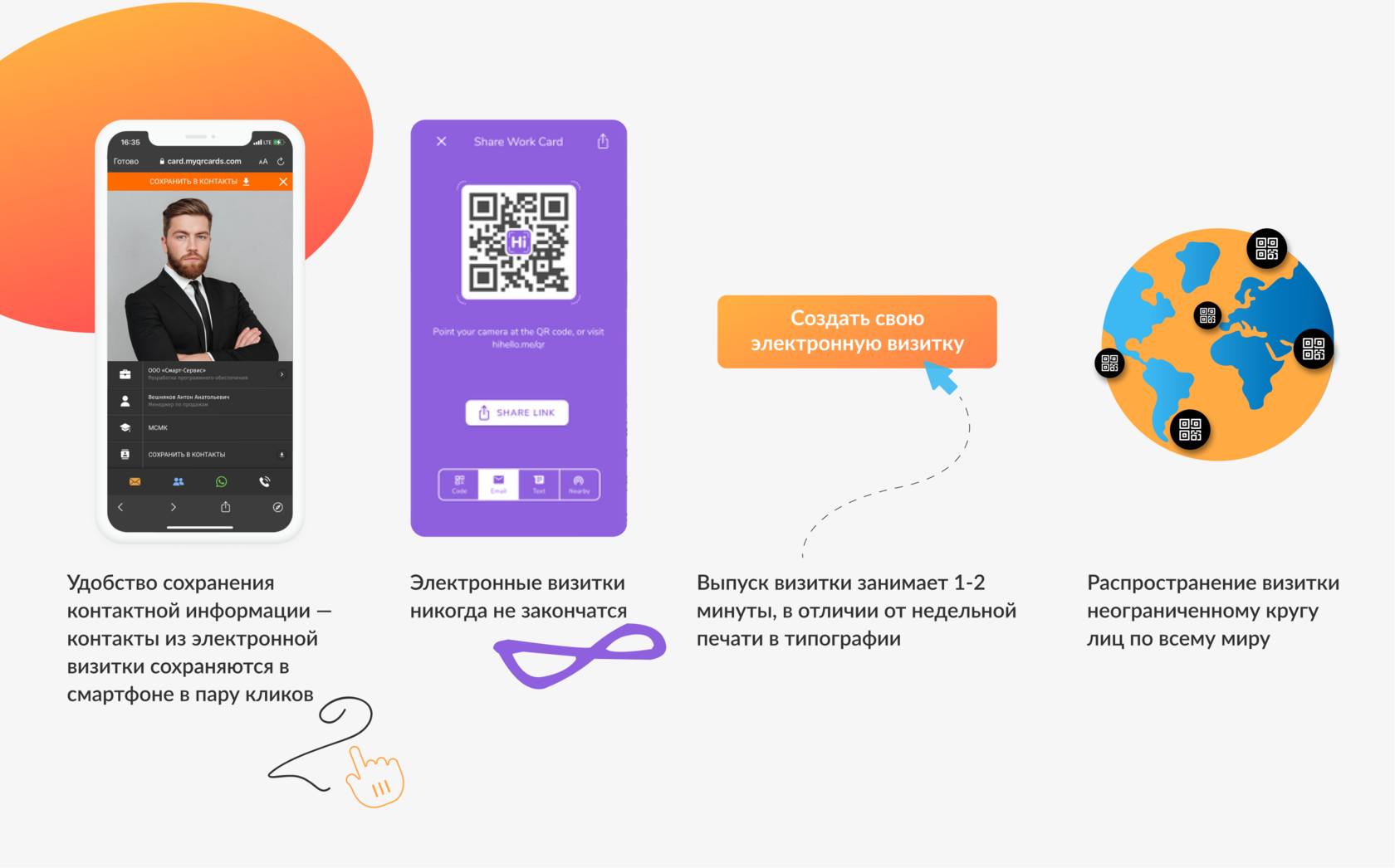 Преимущества электронных визиток MyQRcards перед бумажными