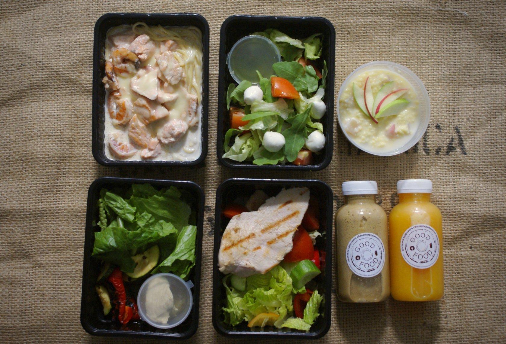 Правильный Питания Для Похудения. Меню правильного питания на неделю для похудения