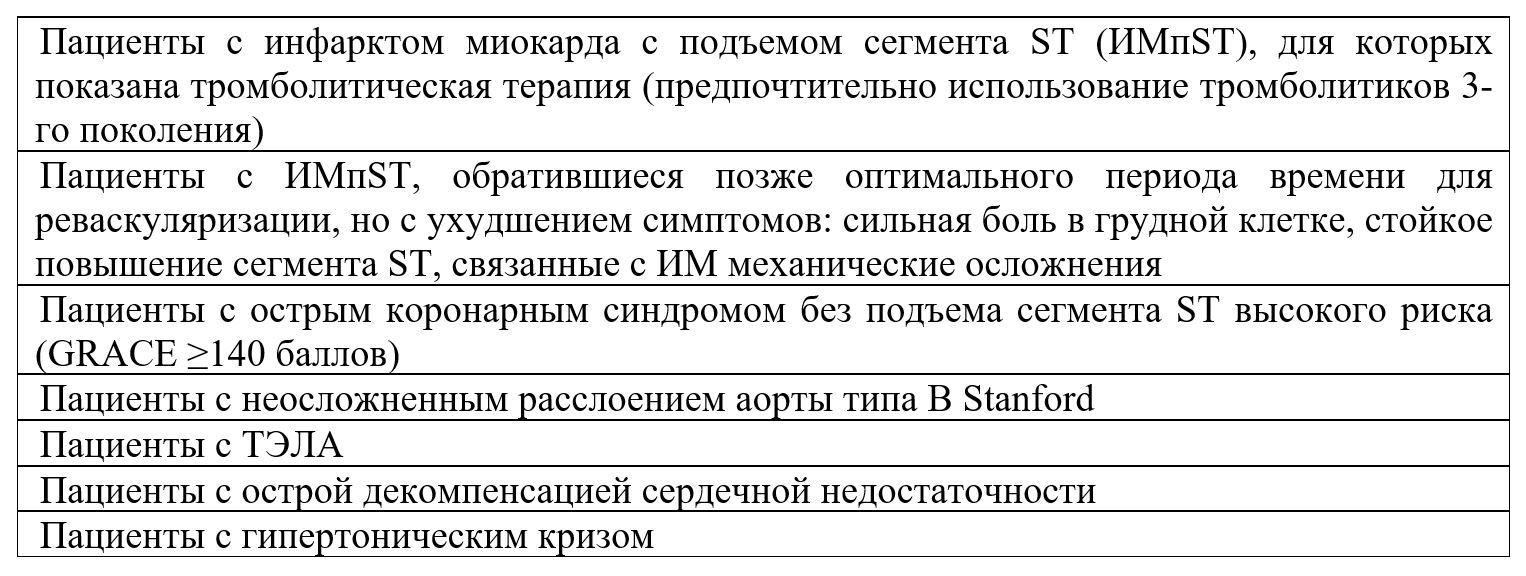 Таблица 1. Пациенты с тяжелыми острыми сердечно-сосудистыми событиями, для которых госпитализация и консервативное лечение рекомендуется во время эпидемии COVID-19