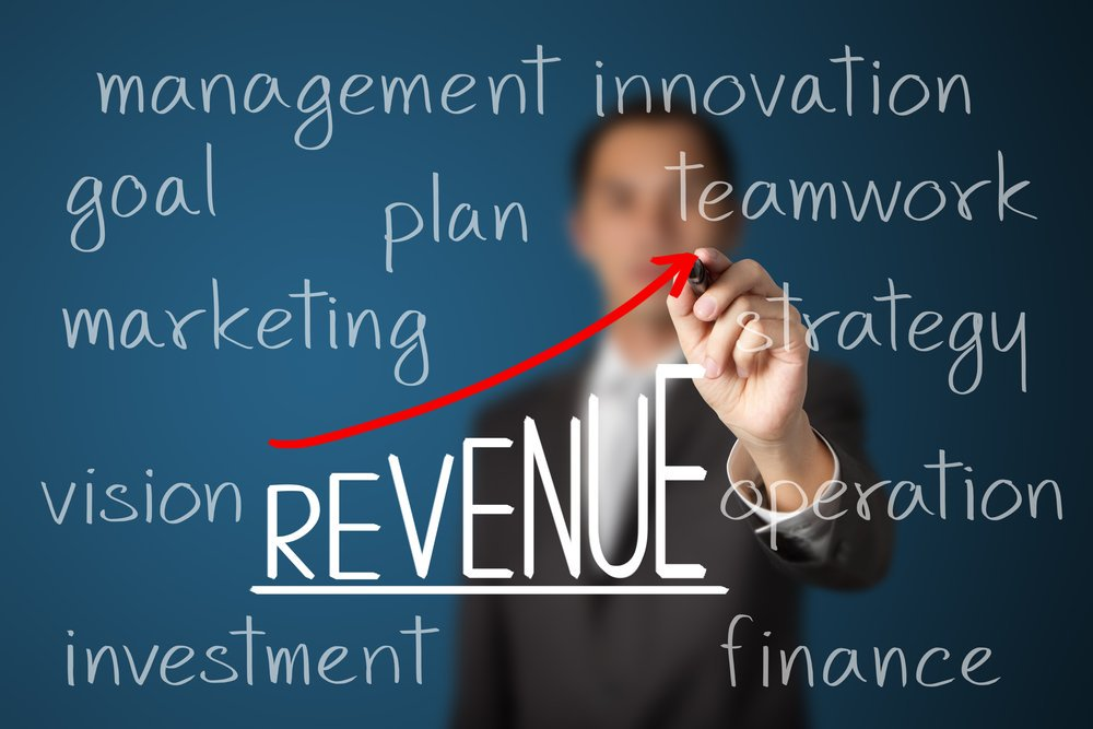 hotel revenue management Our experienced hotel revenue management and hotel digital marketing teams are focused on optimizing your adr and revpar for your hotels across all distribution channels.