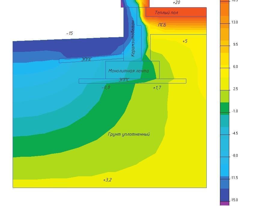 Керамзитобетон сопротивление теплопередаче купить затирочные машины по бетону