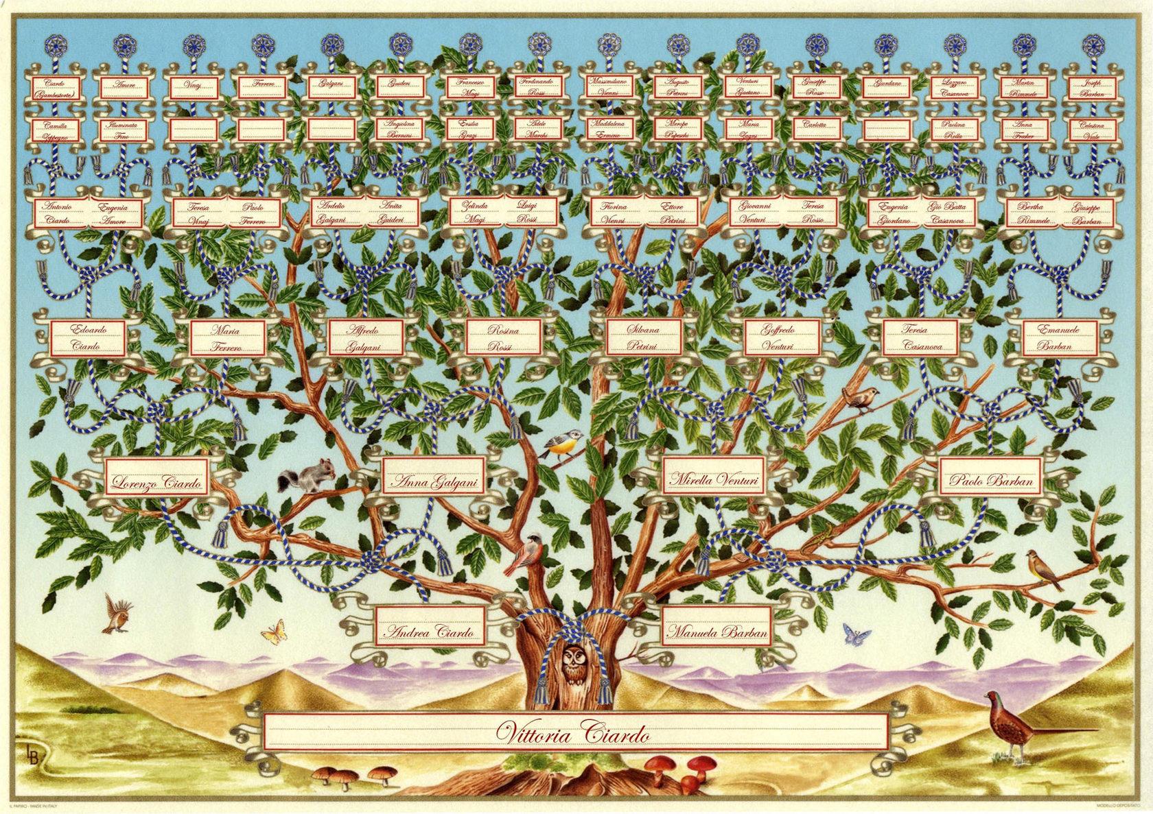 Сайт создания генеалогическое древо что такое сео продвижение сайта видео