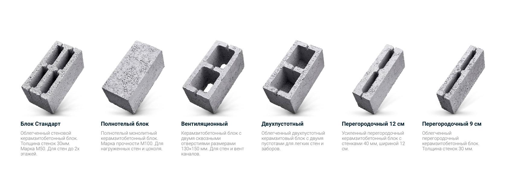 Размер блока из керамзитобетона стандартного проникающая гидроизоляция для бетона лахта купить