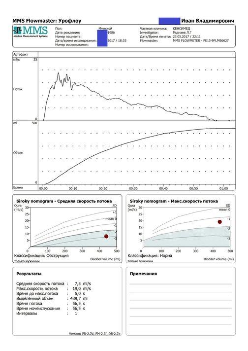 congestive prostatitis treatment Hogyan a cink a prosztatitis