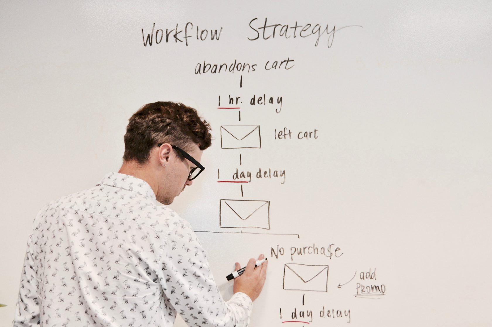 маркетинг для компании: что нужно знать про маркетинговую стратегию