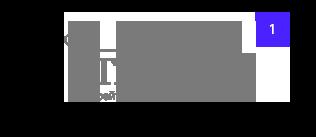 runet rating logotype