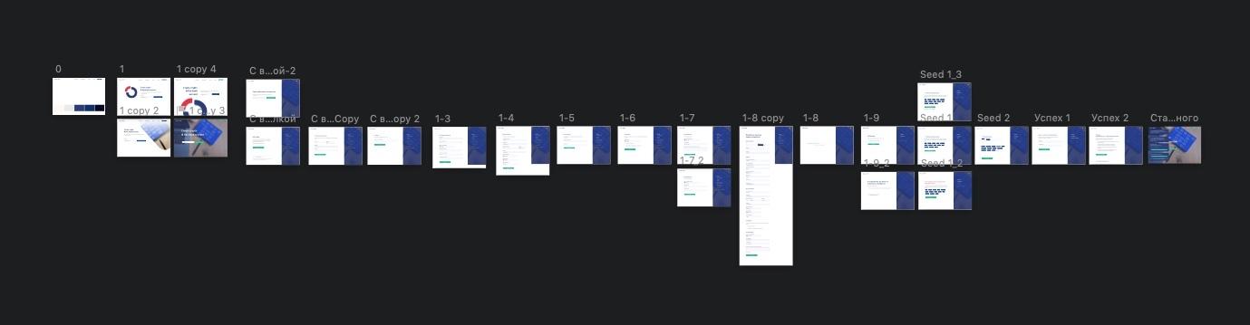 Прототипы сценария онбординга для десктопного приложения   sobakapav.ru