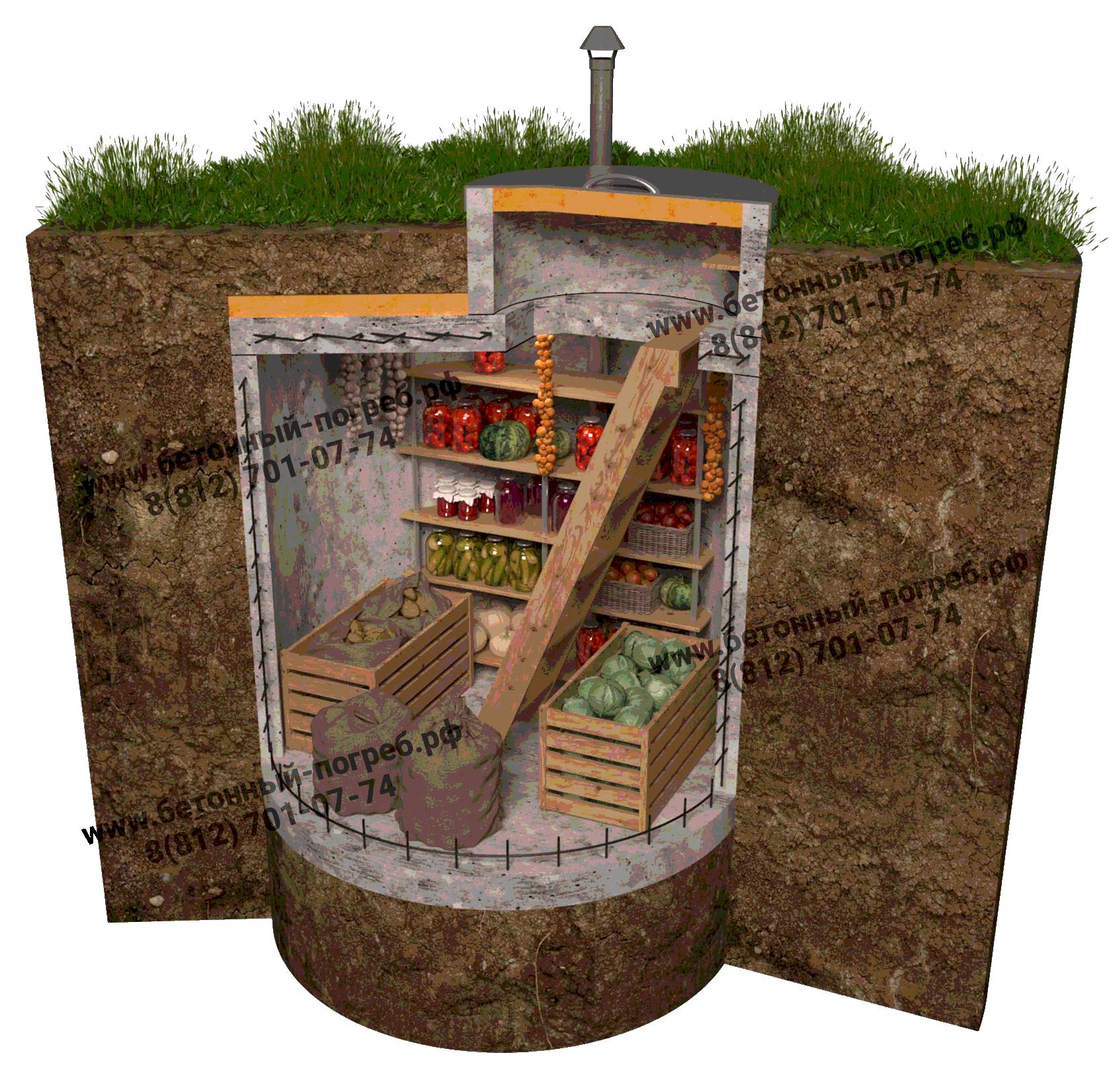 Купить подвал из бетона москва цена на бетон м300
