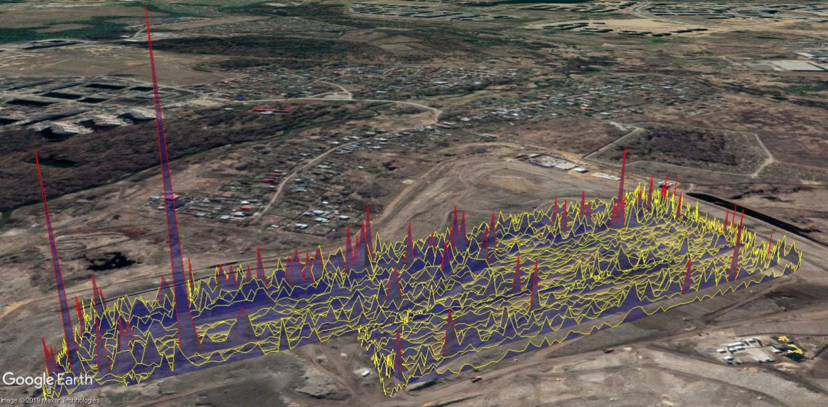 Results of a «Simple» Landfill Survey
