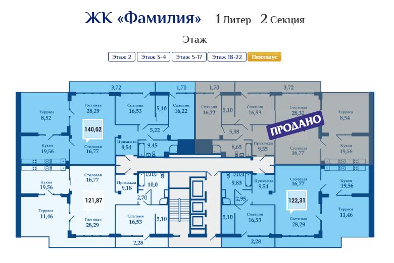 Планировки квартир ЖК Фамилия литер 2 пентхаусы