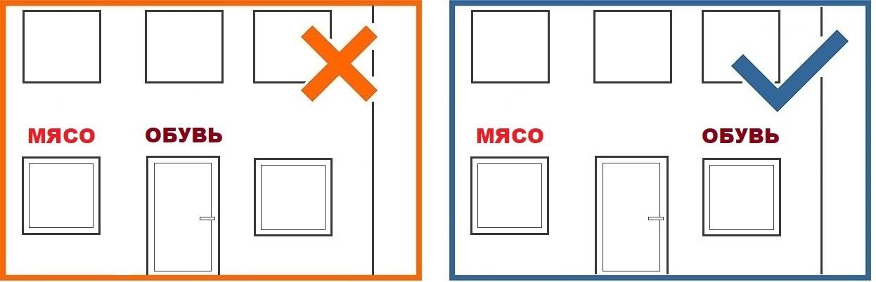 Не допускаются размещение вывесок над общим входом. Вход считается общим если через этот вход можно пройти к двум и более арендаторам.