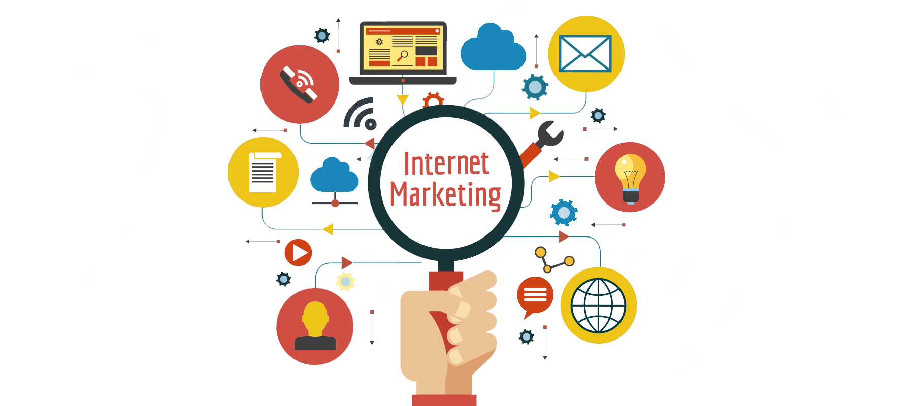 ?analyse the benefits of internet marketing to customers essay Get marketing assignment help from our business management australian assignment writing experts last 10 years,88% of students who have availed online marketing assignment help service from our experts have come up with results that helped them in career growth.