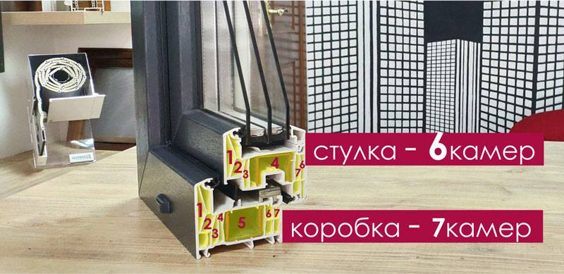REHAU Ecosol 70. 5-ти камерні вікна