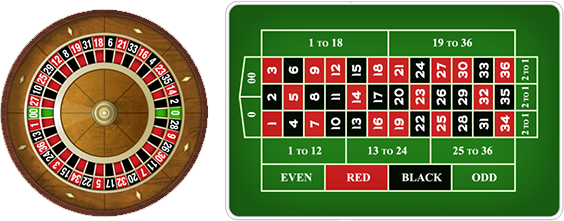 roulette table and wheel design
