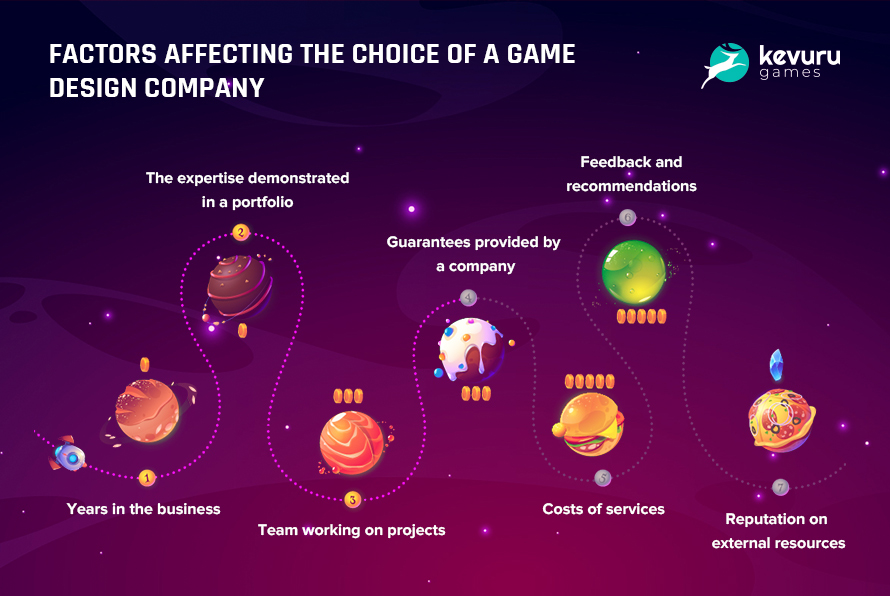 how-to-choose-a-reliable-game-design-company-checklist-practical-tips-1