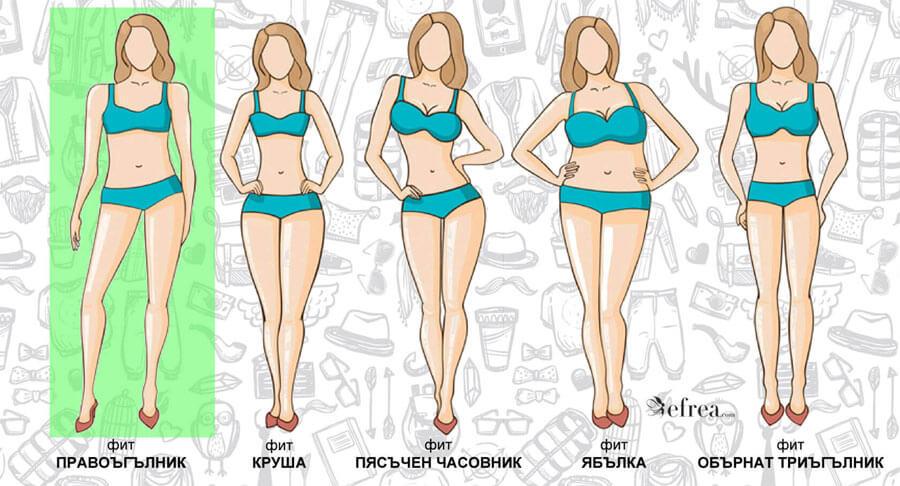 Различни видове фитове на дамски фигури - правоъгълник, пясъчен часовник, круша, обърнат триъгълник и ябълка.