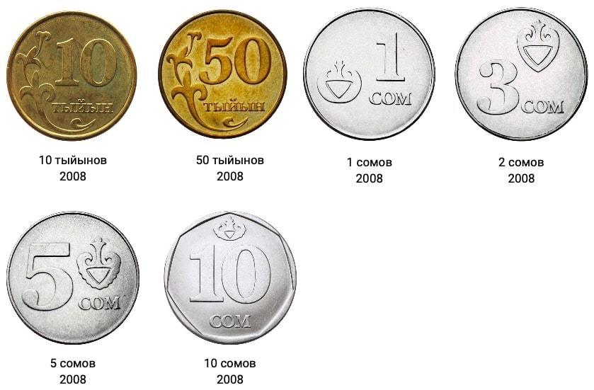 Монеты Киргизии в обращении