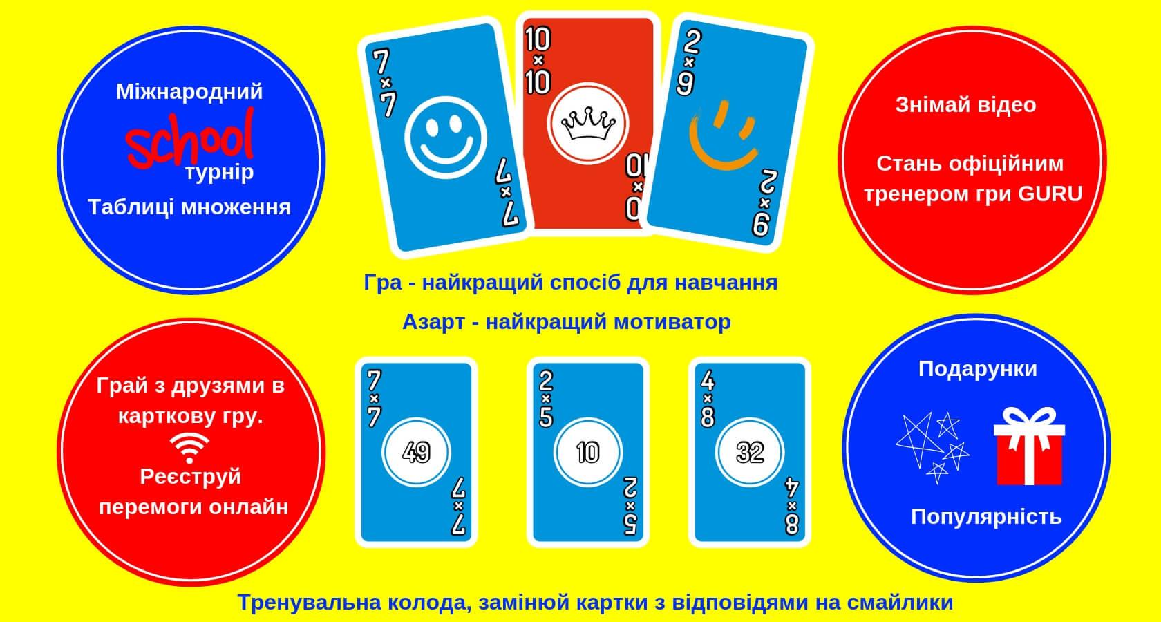 Карткова гра уно грати онлайн