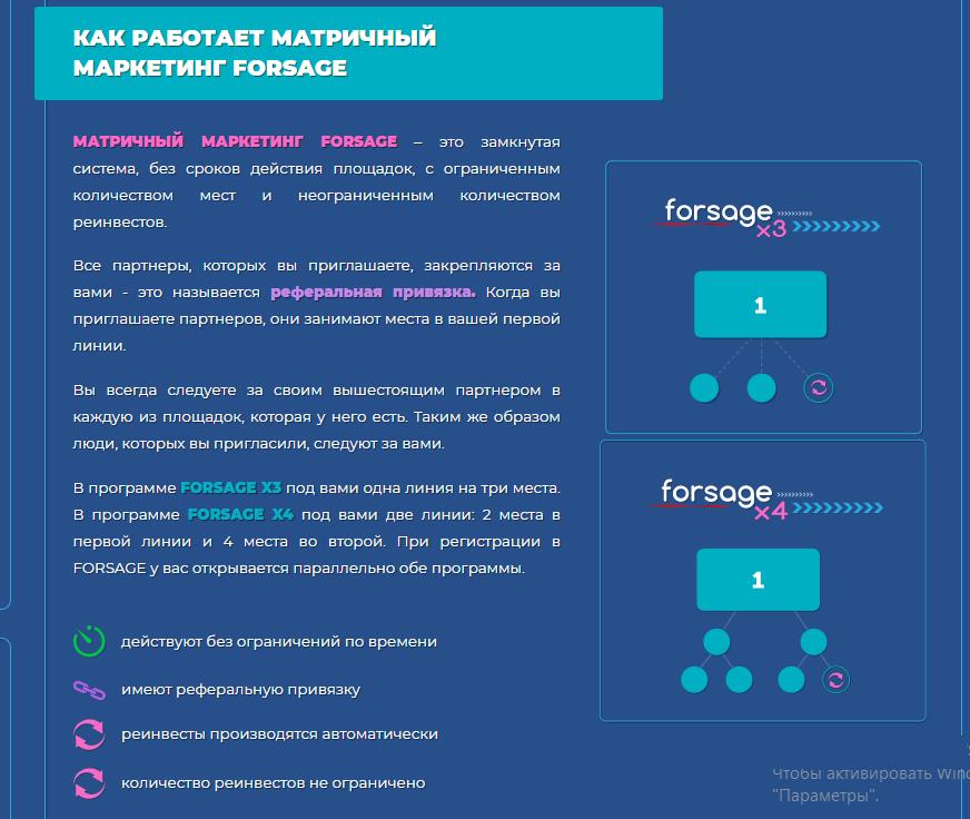 Как работает матричный маркетинг Forsage