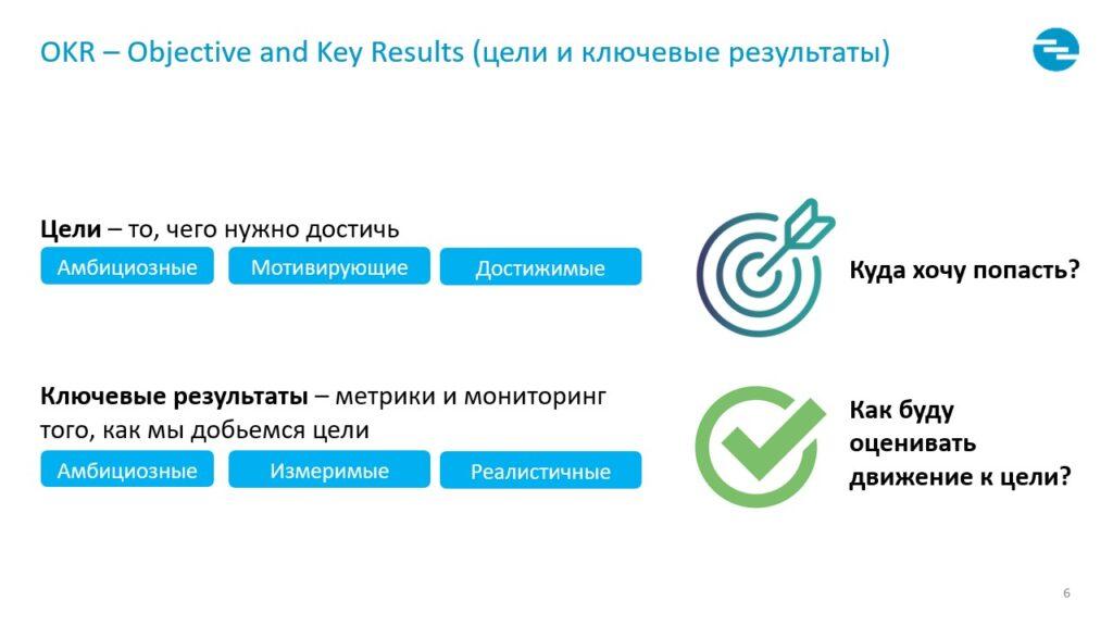 OKR (Objectives & Key Results / Цели и Ключевые Результаты)