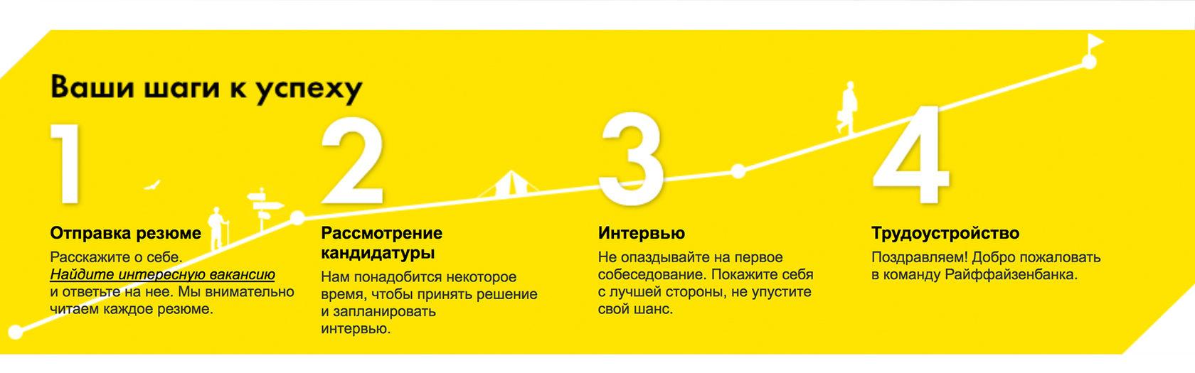 банк открытие пенсионная карта условия