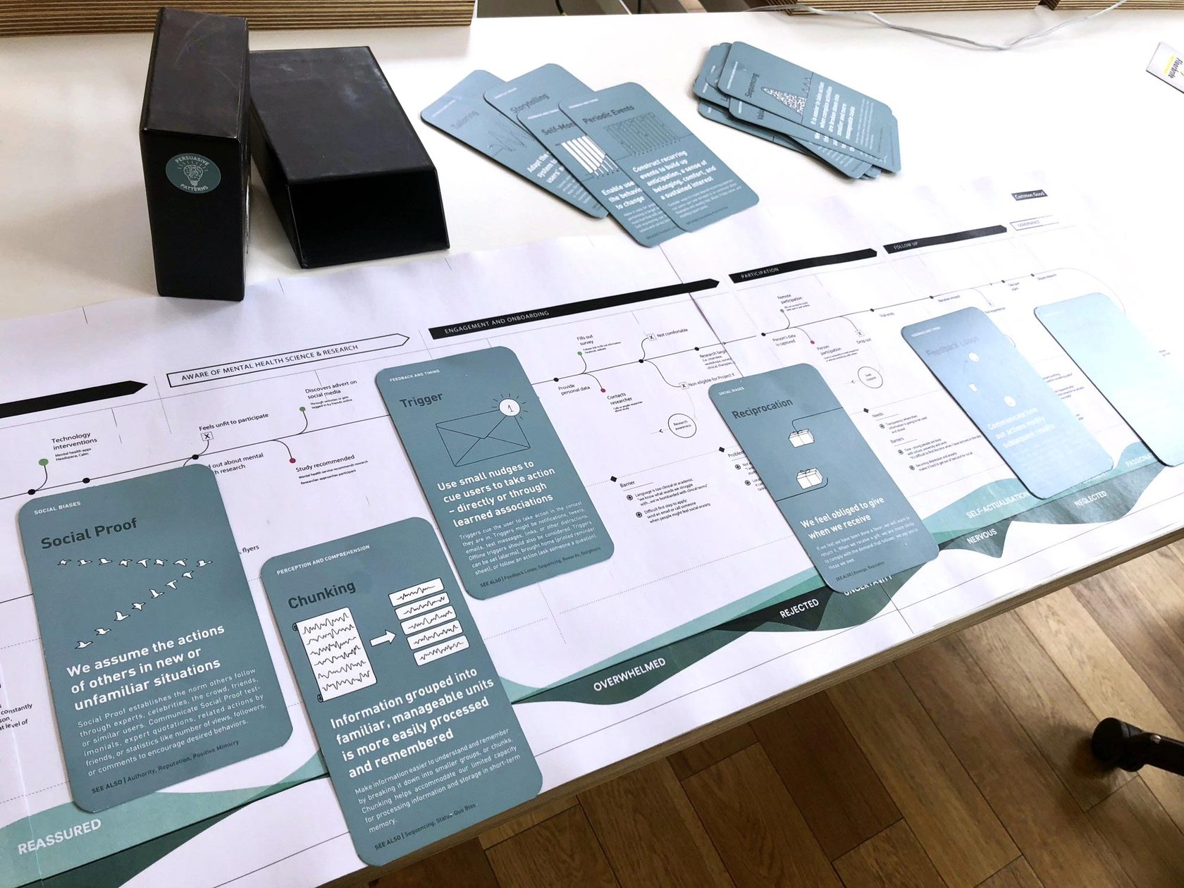 Behavioural Design workshop