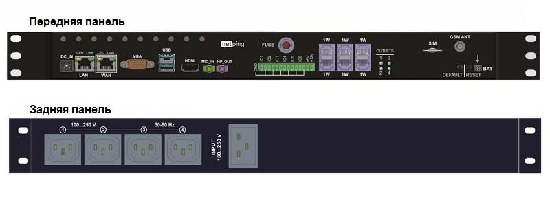 Внешний вид панелей NetPing Monitoring Server 90Z02