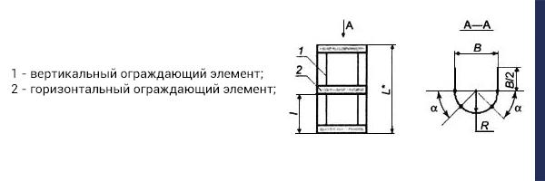 Ограждения вертикальных лестниц