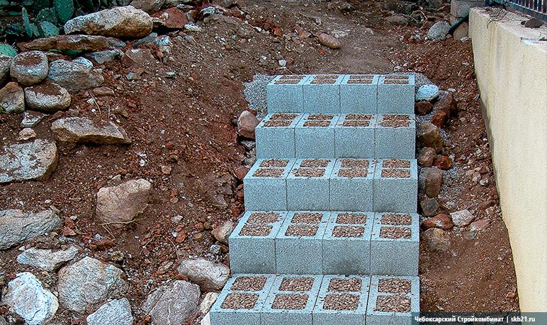 Керамзитобетон в землю условия работы с цементными растворами