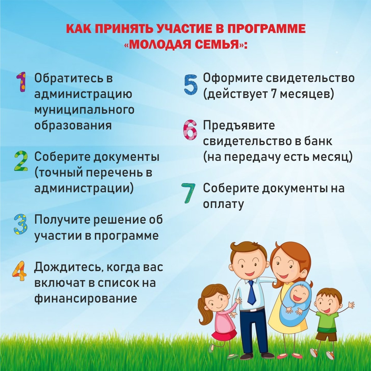 Как принять участие в программе молодая семья