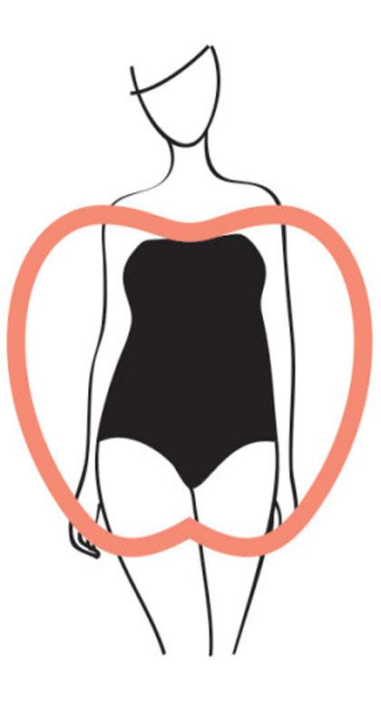 Дамска фигура тип ябълка с натрупване на мазнини в областта на талията и корема.