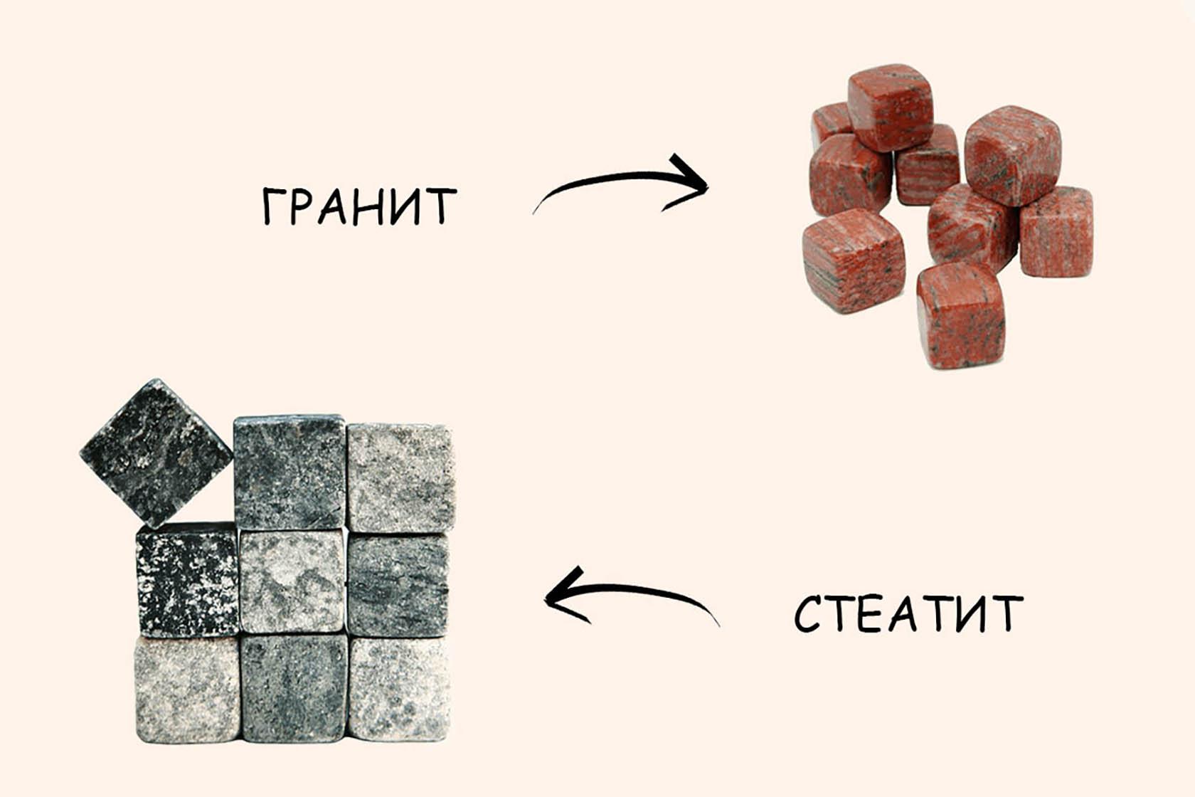 Чим відрізняються гранітний і стеатитовий камені