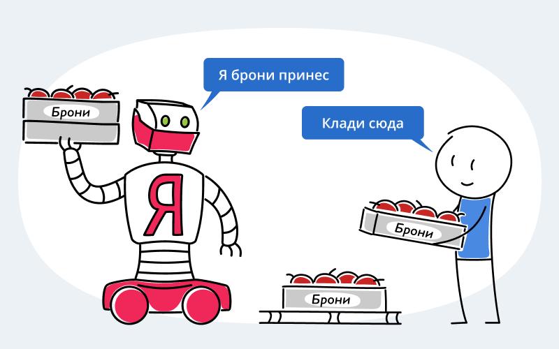 Как отелю подключиться к Яндекс.Путешествиям через TravelLine