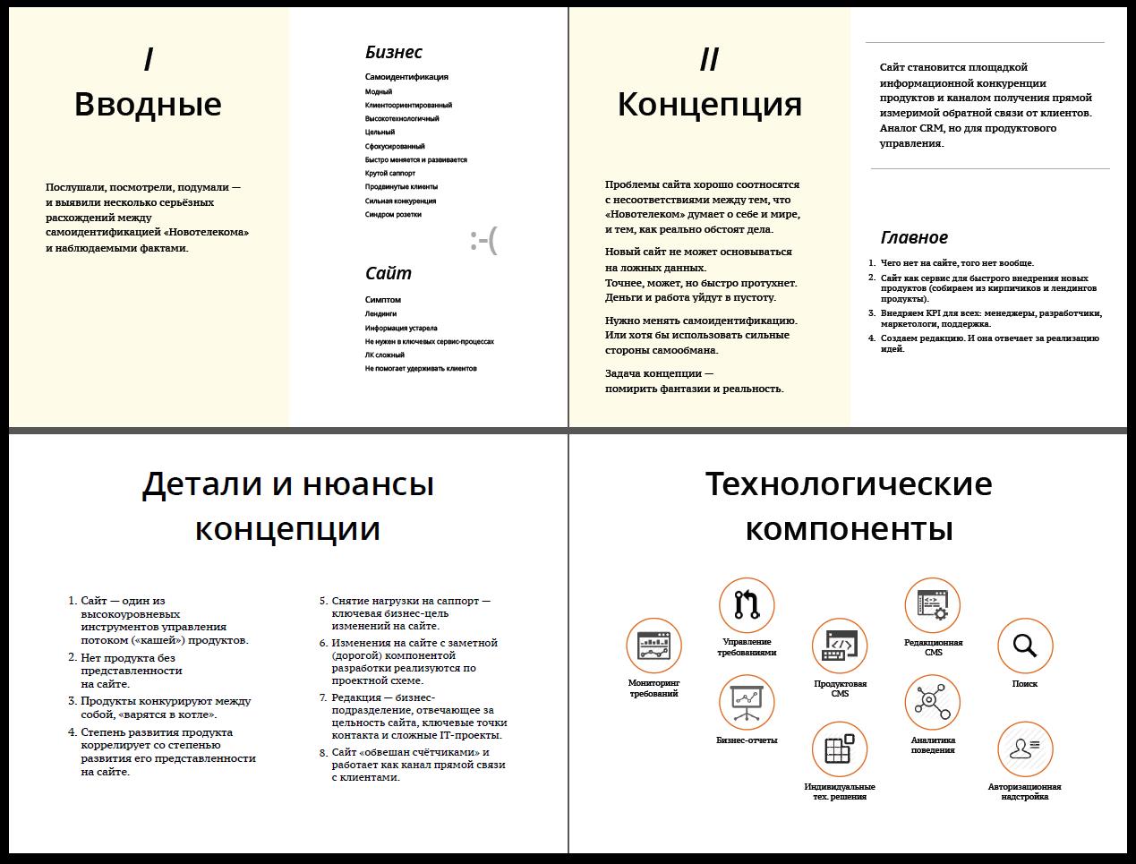 SobakaPav.ru | Список решений для группированных проблем