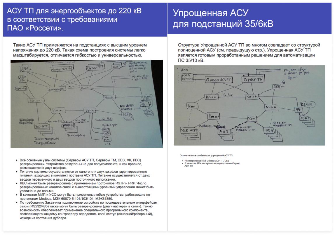 После второй встречи уучастников проекта появилось ощущение, что мыидем верным путем   SobakaPav.ru